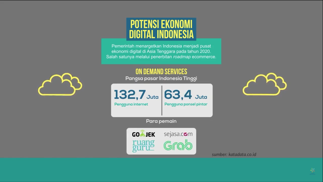 pelaku on demand service indonesia